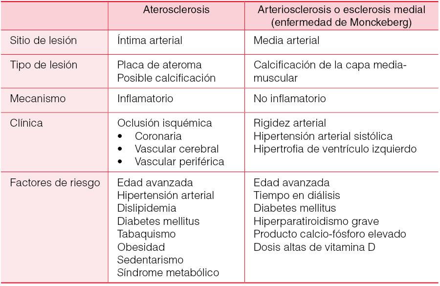 6 lugares para obtener ofertas en Regaliz hipertensión