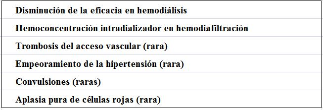 hematocrito bajo sintomas de diabetes