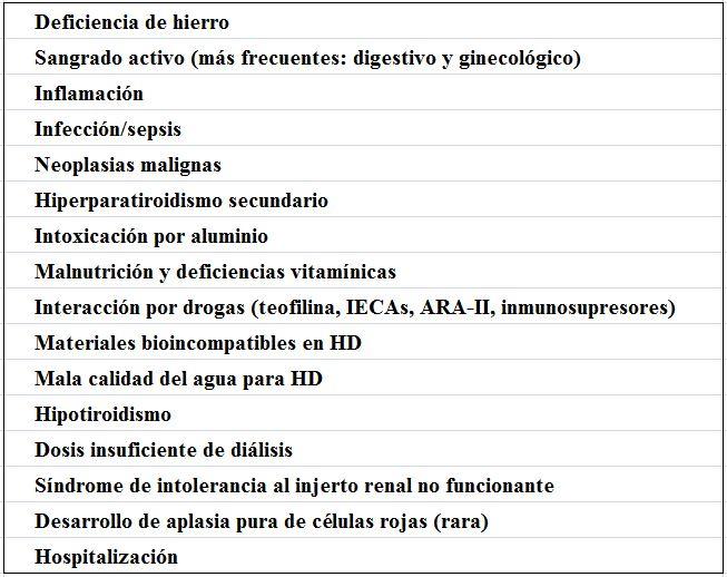 Signos y sintomas de hemoglobina alta