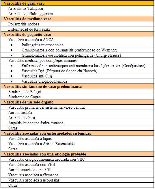 Síndrome antifosfolípido etiología de la hipertensión