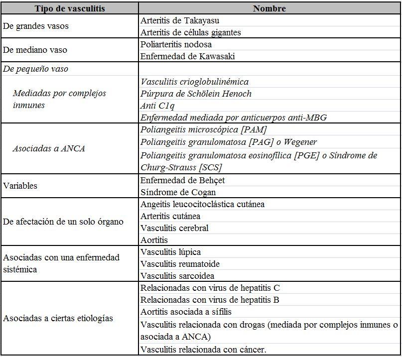 Criterios de Kawasaki para el diagnóstico de diabetes.