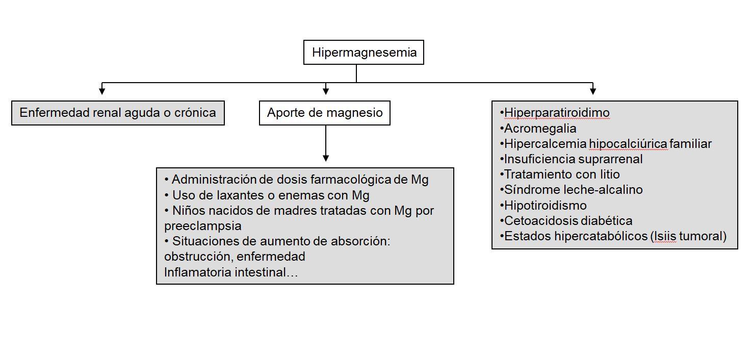 manejo de la diabetes poliuria inducida por litio