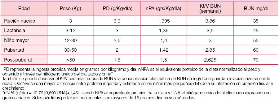 Glucometria valores normales en neonatos